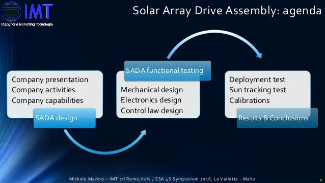 Innovative Solar Array Drive Assembly for CubeSat Satellite