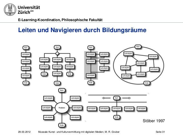 E-Learning-Koordination, Philosophische FakultätLeiten und Navigieren durch Bildungsräume                                 ...