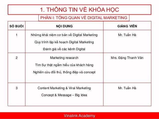 Mr. Tuấn Hà (5 buổi) Mrs. Thanh Vân (2 buổi) Mr. Mai Xuân Đạt (3 buổi) Ms. Lý Bầu (1 buổi) Mr. Duy Nguyễn (1 buổi) 1. THÔN...