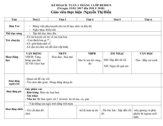 KẾ HOẠCH TUẦN 3 THÁNG 1 LỚP REDSUN (Từ ngày 15/01/ 2017 đến 19/0 1/ 2018) Giáo viên thực hiện :Nguyễn Thị Hiền Thứ Thứ 2 T...