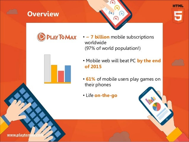 www.playtomax.com • ~ 7 billion mobile subscriptions worldwide (97% of world population!) • Mobile web will beat PC by the...