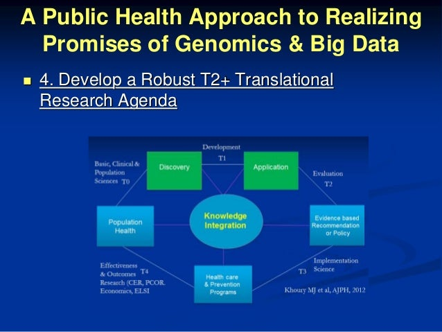 Cdc grants for public health research dissertation 2012