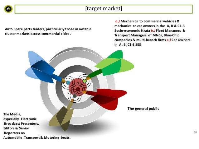 spare parts marketing plan Key words: business plan, market analysis, marketing, budgeting  sold for  very low prices and as the spare parts are also cheap to buy abroad, it is usually .