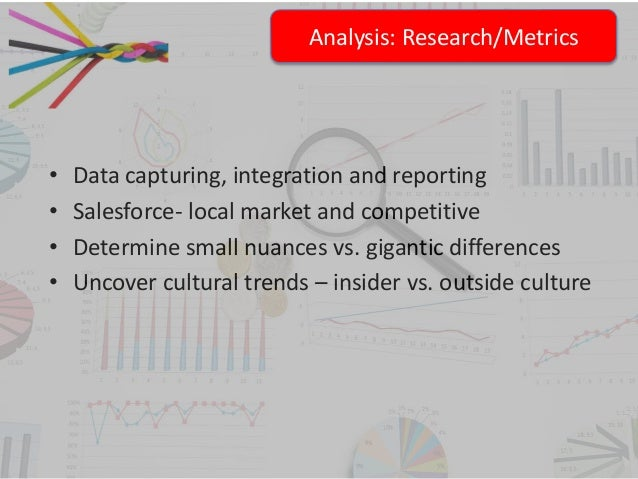 inclusion and integration an analysis Understanding integration: a conceptual framework  and provides a potential structure for analysis  inclusion in this way data.