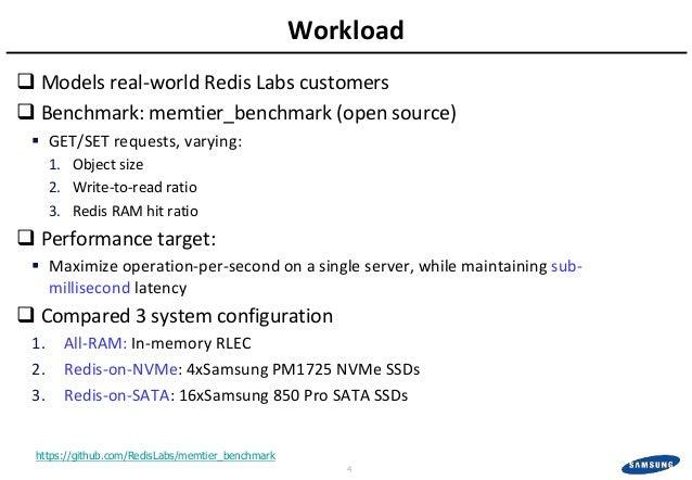 Redis on NVMe SSD - Zvika Guz, Samsung