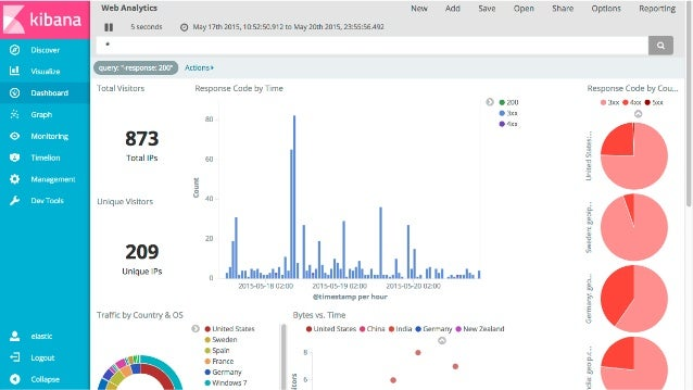 Kibana + timelion: time series with the elastic stack