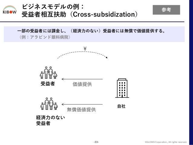 ビジネスモデルの例: 受益者相互扶助(Cross-subsidization) -33- ©GLOBIS Corporation., All rights reserved. 受益者 自社 価値提供 ¥ 一部の受益者には課金し、(経済力のない)...