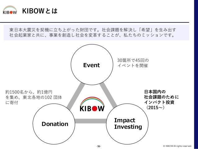 KIBOWとは -56- © KIBOW All rights reserved. 東日本大震災を契機に立ち上がった財団です。社会課題を解決し「希望」を生み出す 社会起業家と共に、事業を創造し社会を変革することが、私たちのミッションです。 Ev...