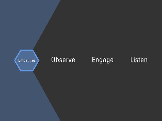 Empathize Observe Engage Listen