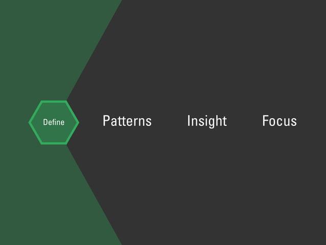 Define Patterns Insight Focus