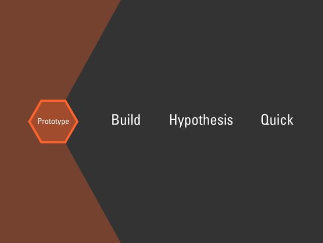 Prototype Build Hypothesis Quick