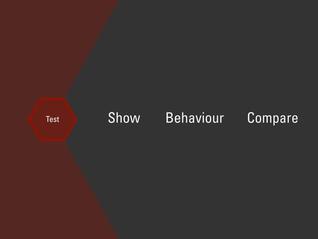 Test Show Behaviour Compare