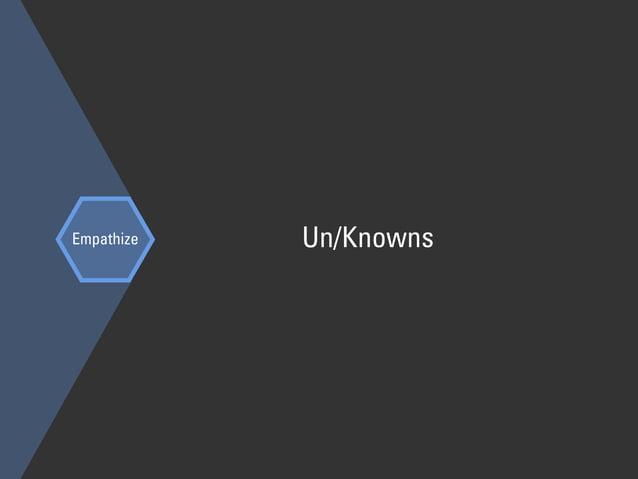 Empathize Un/Knowns