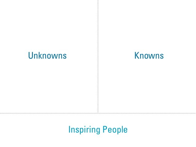 Unknowns Knowns Inspiring People