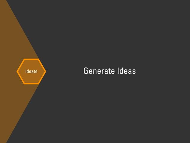 Ideate Generate Ideas