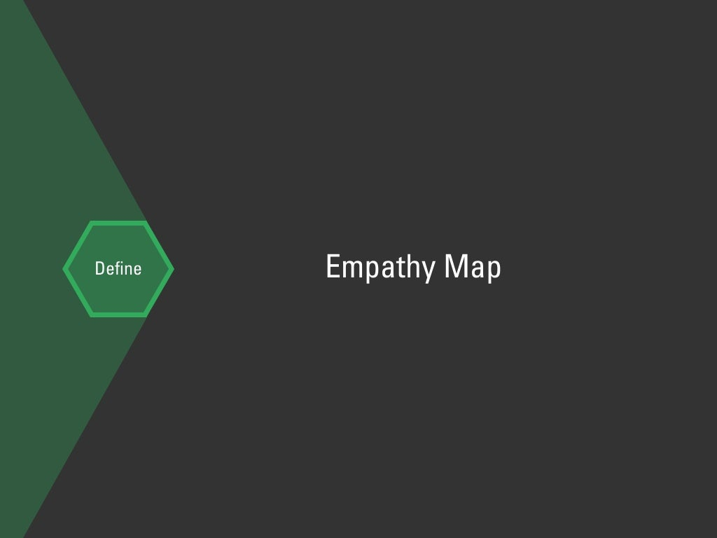 Define Empathy Map