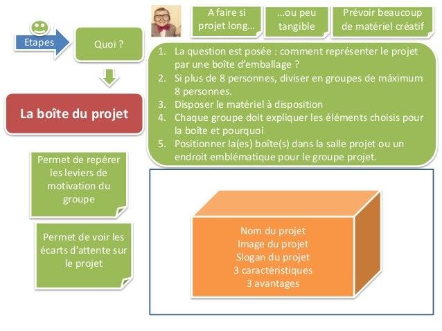 Etapes Quoi ? La boîte du projet 1. La question est posée : comment représenter le projet par une boîte d'emballage ? 2. S...