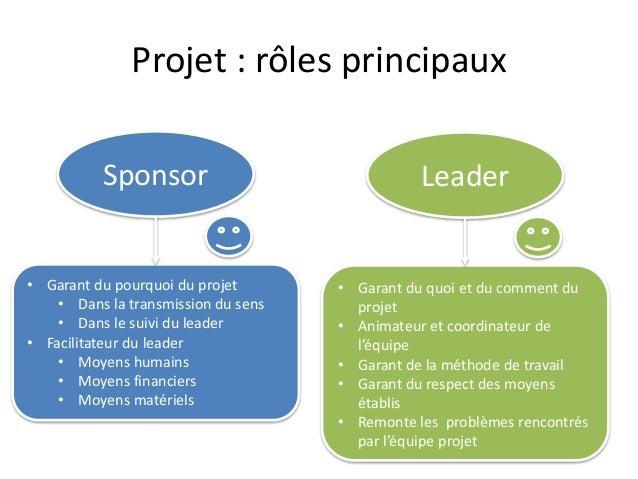 Projet : rôles principaux Sponsor • Garant du pourquoi du projet • Dans la transmission du sens • Dans le suivi du leader ...