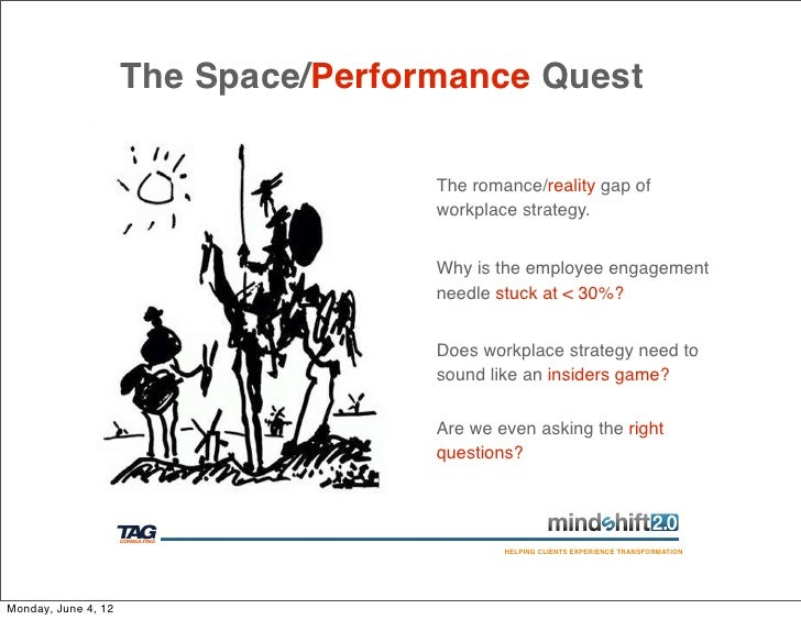 The Space/Performance Quest                                     The romance/reality gap of                                ...
