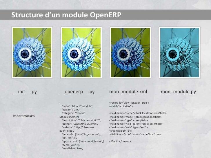 Structure d'un module OpenERP__init__.py      __openerp__.py                          mon_module.xml                      ...