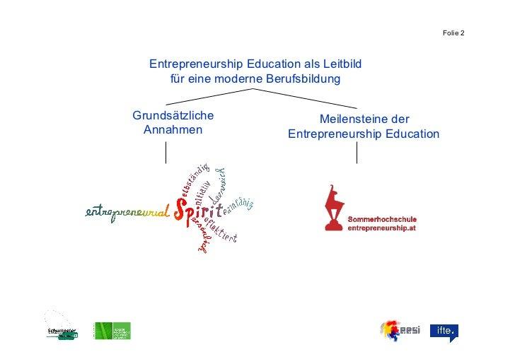 Kick your brain_lindner_zuerich_2011_teil1 Slide 2