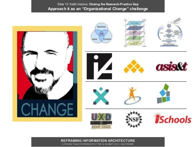 "Slide 15 Keith Instone: Closing the Research-Practice GapApproach it as an ""Organizational Change"" challenge      REFRAMIN..."