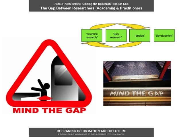 Slide 3 Keith Instone: Closing the Research-Practice GapThe Gap Between Researchers (Academia) & Practitioners        REFR...