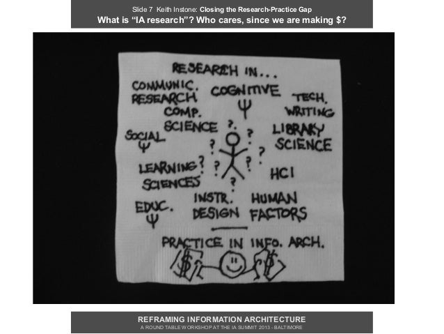 """Slide 7 Keith Instone: Closing the Research-Practice GapWhat is """"IA research""""? Who cares, since we are making $?         R..."""
