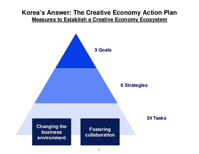 Kicox 2014 clusters creative economy 09 13-14 ck Slide 3
