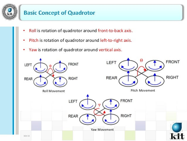 Modeling And Roll Pitch And Yaw Simulation Of Quadrotor also Cireau moreover A E De A B D Bdd Ab F C C E as well F D D Bbf Bf A E B together with Drv. on quadcopter motor rotation