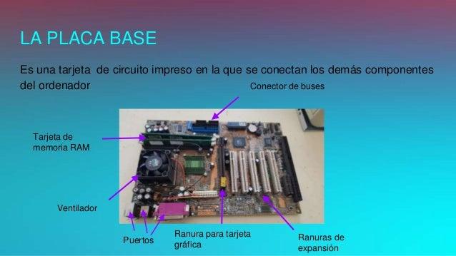 Anatomía del ordenador