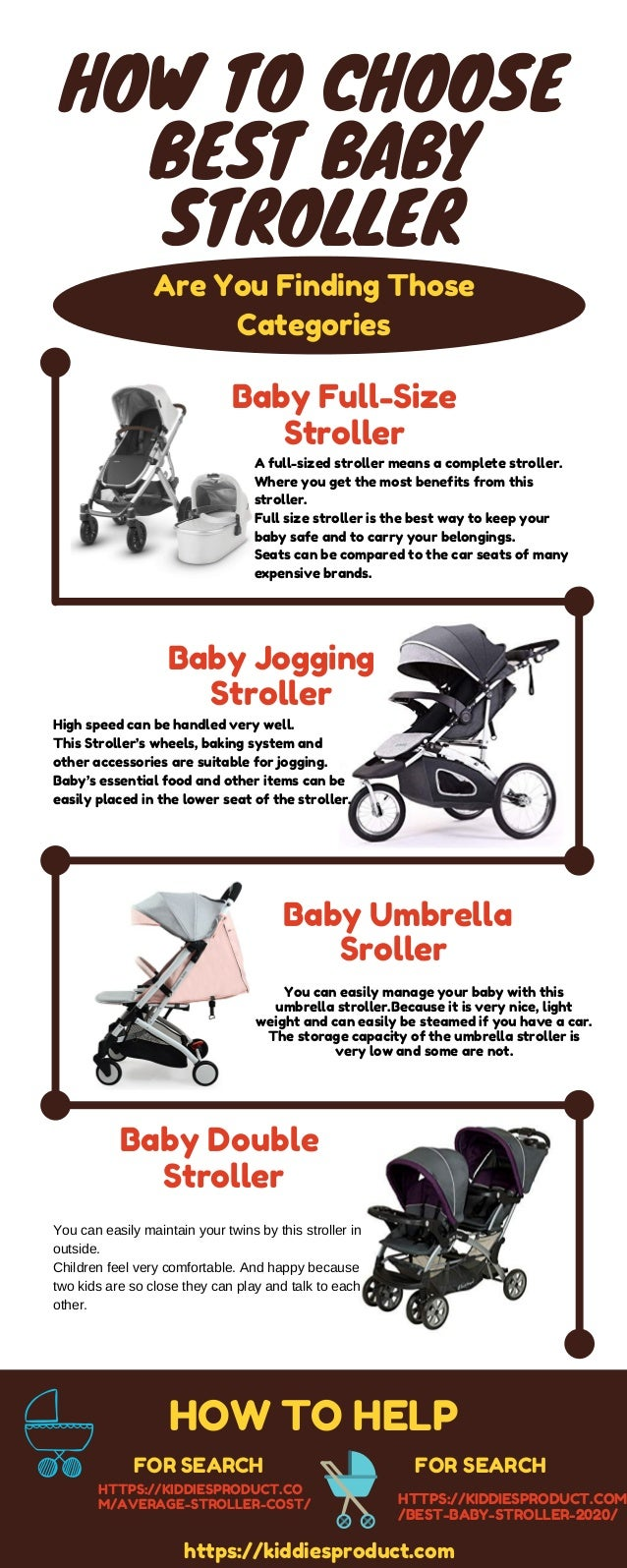 Best Baby Stroller Reviews 2020