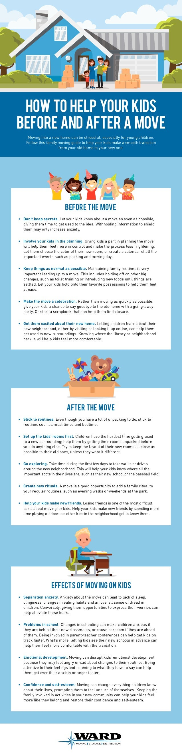 How to Make a Family Move Easier for Your Kids - Learning Liftoff