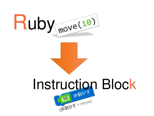how to declare return type function in ruby