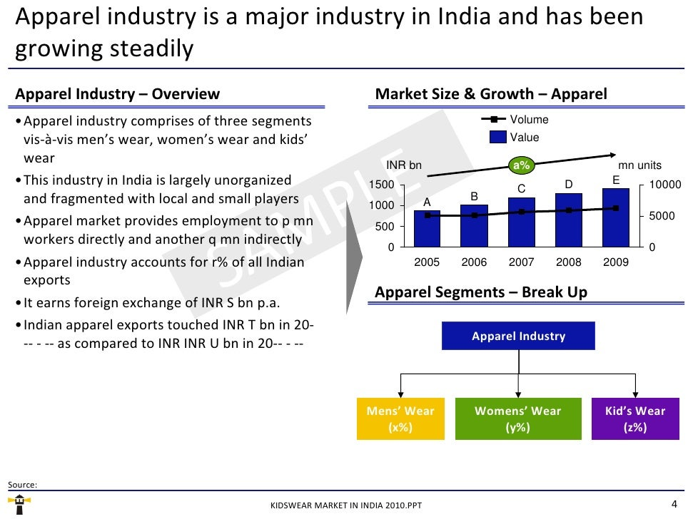 Indian Apparel Industry An Overview Essay Help - image 6