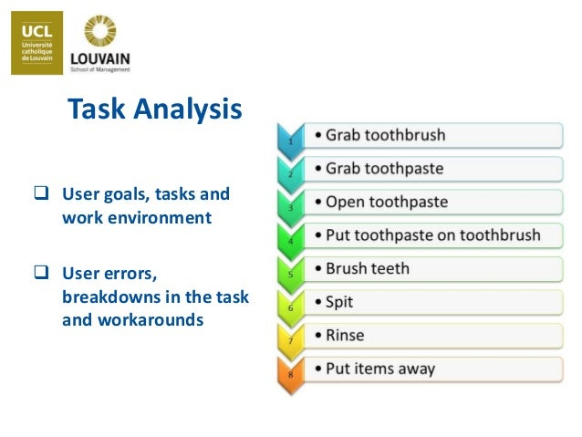 Towards Task Analysis Tool Support