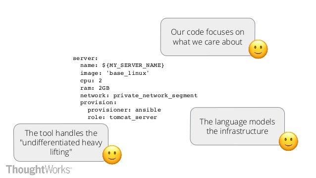 History of Infrastructure As Code PART III: PROCEDURAL CODE!