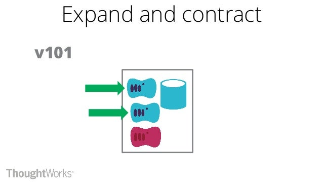 Expand and contract v101