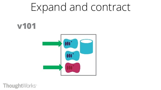 Expand and contract v102