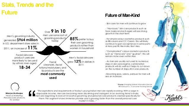 Kiehl S Case Study Company Industry Analysis Vis A Vis Men S Groo