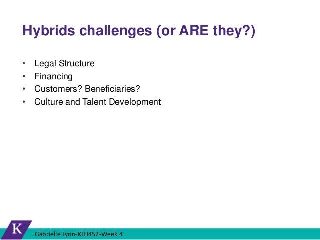 Social Entrepreneurship: Structures & Sectors