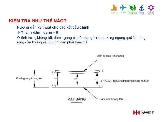 Cách kiểm tra máy OPPO VN chính hãng