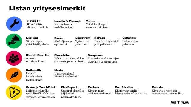 Listan yritysesimerkit 3 Step IT IT-laitteiden elinkaarenhallinta Lassila & Tikanoja Kuormalavojen uudelleenkäyttö Valtra ...