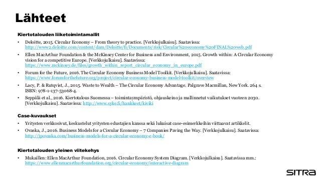 TUOTE PALVELUNA Lähteet Kiertotalouden liiketoimintamallit • Deloitte, 2015. Circular Economy – From theory to practice. [...