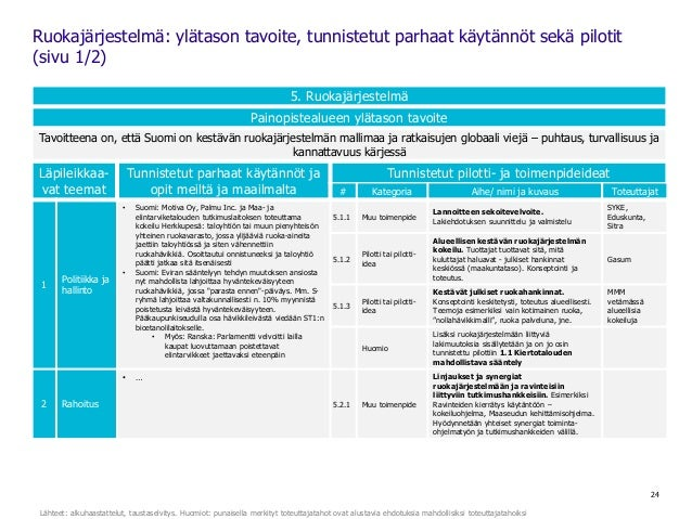 24 5. Ruokajärjestelmä Painopistealueen ylätason tavoite Tavoitteena on, että Suomi on kestävän ruokajärjestelmän mallimaa...