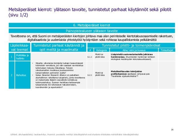 26 6. Metsäperäiset kierrot Painopistealueen ylätason tavoite Tavoitteena on, että Suomi on metsäperäisten kiertojen johta...