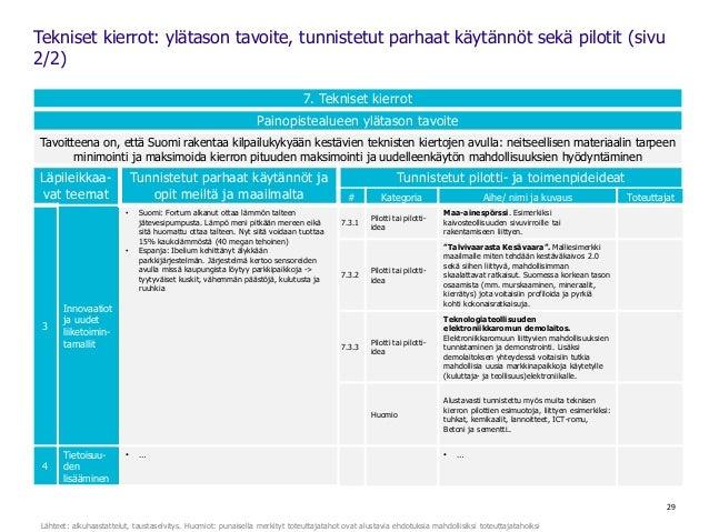 29 7. Tekniset kierrot Painopistealueen ylätason tavoite Tavoitteena on, että Suomi rakentaa kilpailukykyään kestävien tek...
