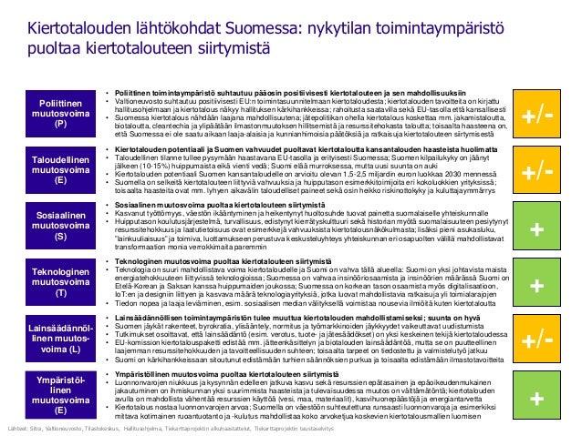 Kiertotalouden lähtökohdat Suomessa: nykytilan toimintaympäristö puoltaa kiertotalouteen siirtymistä Poliittinen muutosvoi...