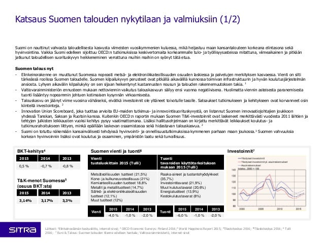 Vienti 2015 2014 2013 -4,0 % -1,0 % -2,0 % Tuonti 2015 2014 2013 -6,0 % -1,0 % -2,0 % Suomi on nauttinut vahvasta taloudel...