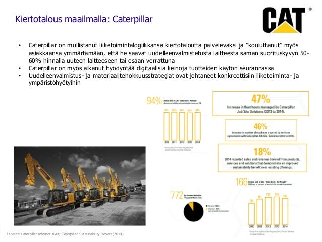 Kiertotalous maailmalla: Caterpillar • Caterpillar on mullistanut liiketoimintalogiikkansa kiertotaloutta palvelevaksi ja ...
